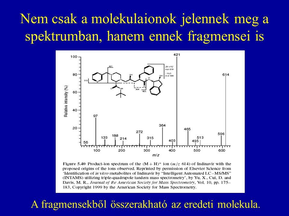 Nem csak a molekulaionok jelennek meg a spektrumban, hanem ennek fragmensei is A fragmensekből összerakható az eredeti molekula.