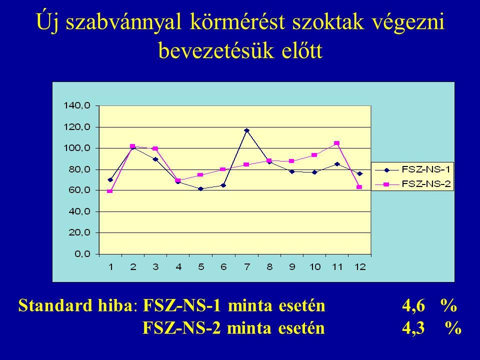 Új szabvánnyal körmérést szoktak végezni bevezetésük előtt Standard hiba: FSZ-NS-1 minta esetén4,6 % FSZ-NS-2 minta esetén4,3 %