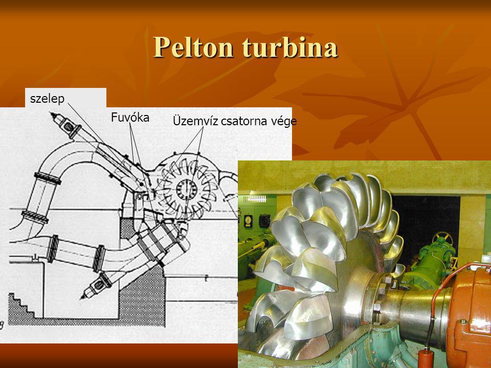 Pelton turbina Fuvóka Üzemvíz csatorna vége szelep