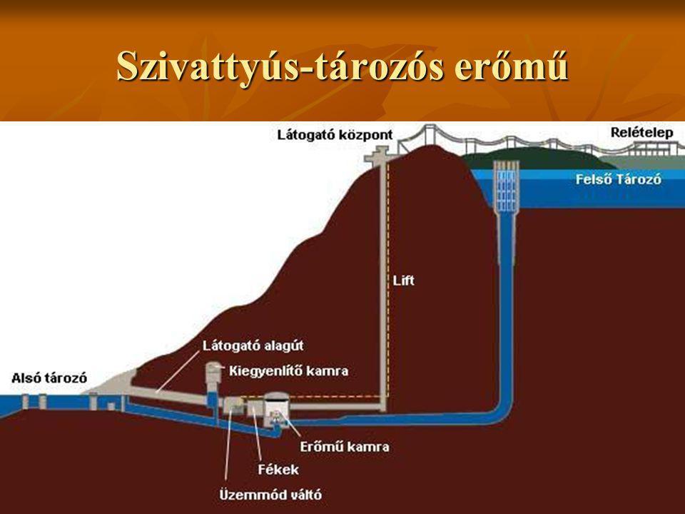 Szivattyús-tározós erőmű