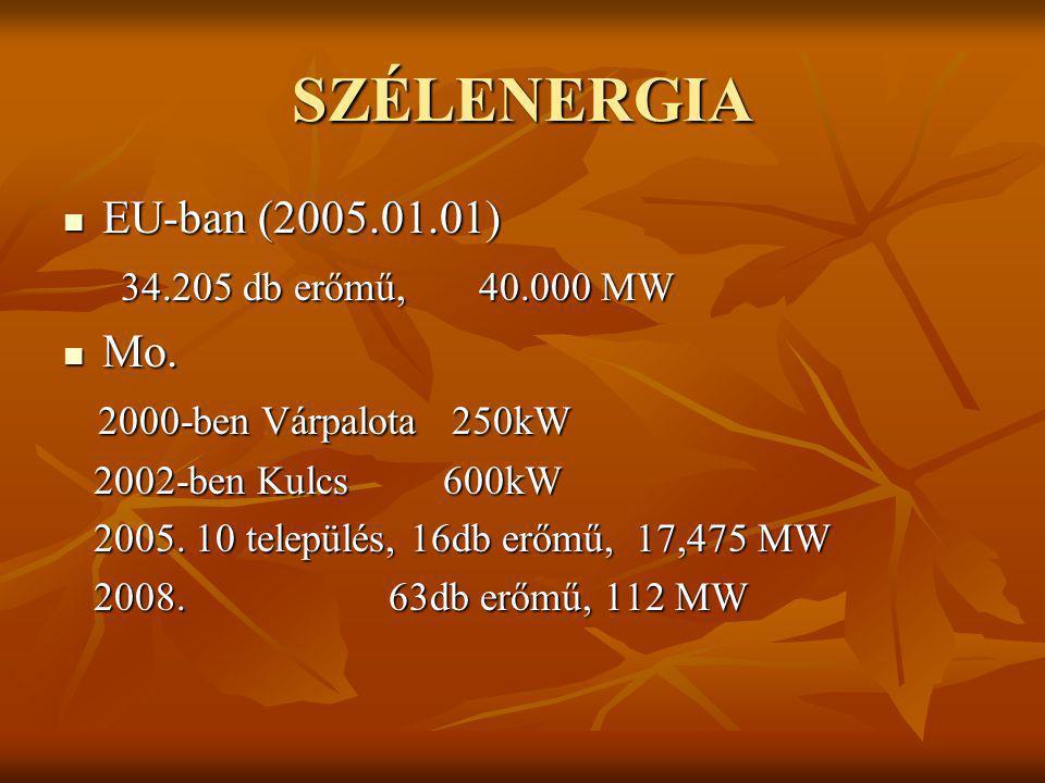 SZÉLENERGIA EU-ban (2005.01.01) EU-ban (2005.01.01) 34.205 db erőmű, 40.000 MW 34.205 db erőmű, 40.000 MW Mo. Mo. 2000-ben Várpalota 250kW 2000-ben Vá
