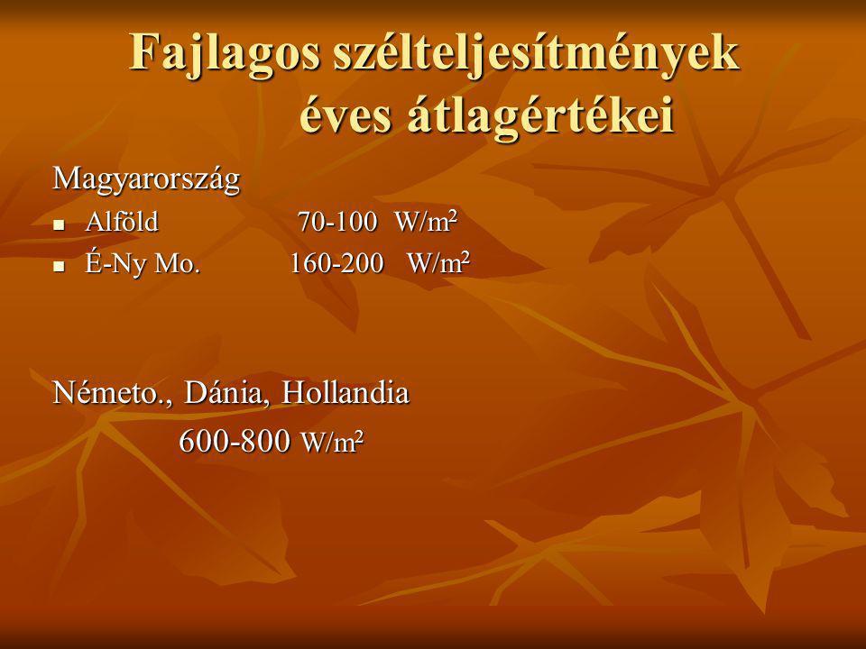 Fajlagos szélteljesítmények éves átlagértékei Magyarország Alföld 70-100 W/m 2 Alföld 70-100 W/m 2 É-Ny Mo. 160-200 W/m 2 É-Ny Mo. 160-200 W/m 2 Német