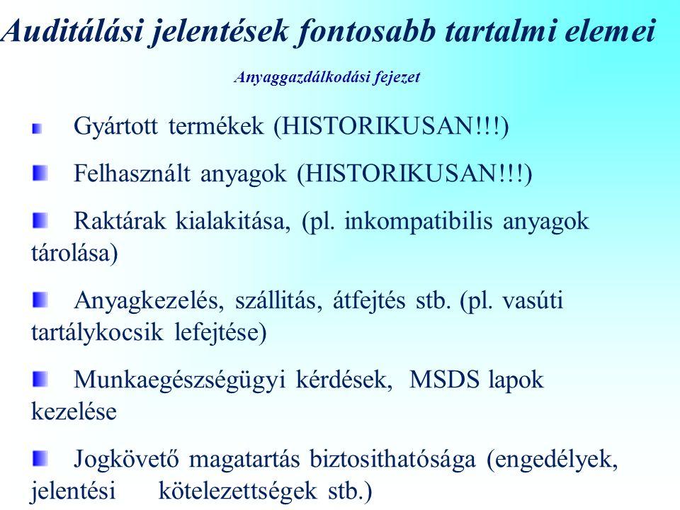 Anyaggazdálkodási fejezet Auditálási jelentések fontosabb tartalmi elemei Gyártott termékek (HISTORIKUSAN!!!) Felhasznált anyagok (HISTORIKUSAN!!!) Ra