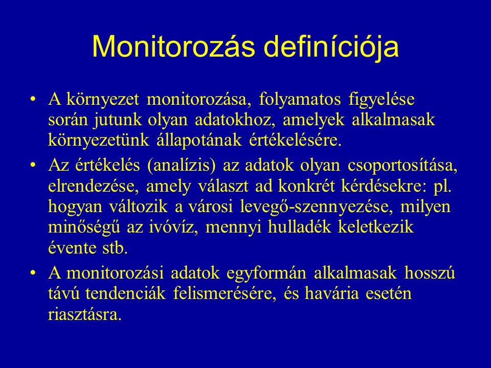 Monitorozás definíciója A környezet monitorozása, folyamatos figyelése során jutunk olyan adatokhoz, amelyek alkalmasak környezetünk állapotának érték