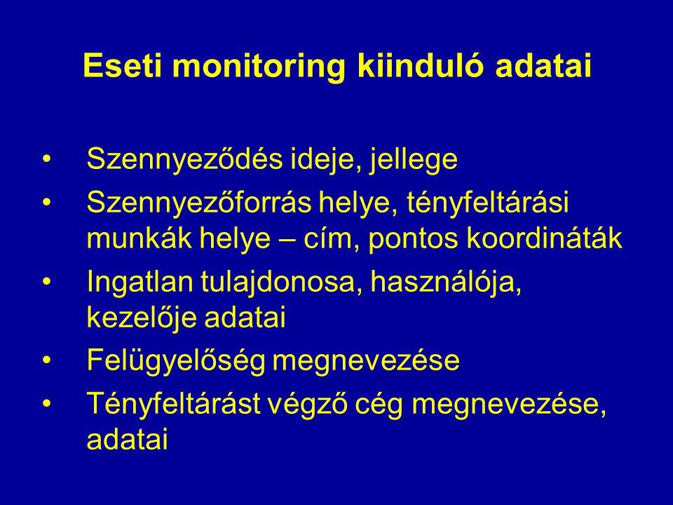 Eseti monitoring kiinduló adatai Szennyeződés ideje, jellege Szennyezőforrás helye, tényfeltárási munkák helye – cím, pontos koordináták Ingatlan tula