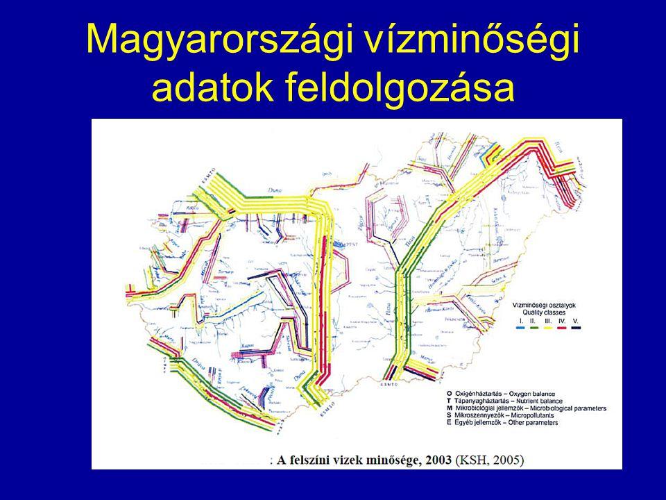Magyarországi vízminőségi adatok feldolgozása