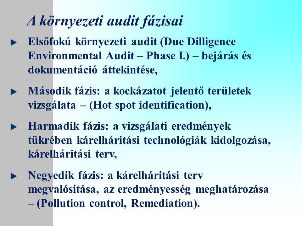 A környezeti audit fázisai Elsőfokú környezeti audit (Due Dilligence Environmental Audit – Phase I.) – bejárás és dokumentáció áttekintése, Második fázis: a kockázatot jelentő területek vizsgálata – (Hot spot identification), Harmadik fázis: a vizsgálati eredmények tükrében kárelháritási technológiák kidolgozása, kárelháritási terv, Negyedik fázis: a kárelháritási terv megvalósitása, az eredményesség meghatározása – (Pollution control, Remediation).