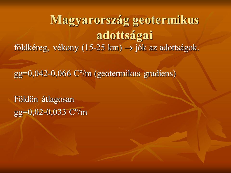 Magyarország geotermikus adottságai Nálunk: 1000m mélységben: T=60 °C 1000m mélységben: T=60 °C 2000m mélységben: T  100 °C 2000m mélységben: T  100 °C