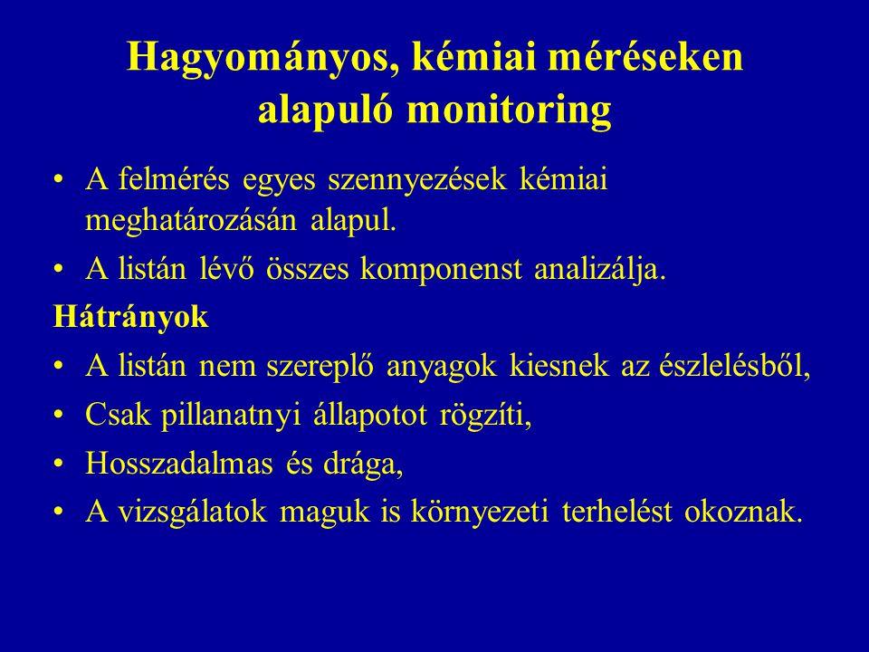 Hagyományos, kémiai méréseken alapuló monitoring A felmérés egyes szennyezések kémiai meghatározásán alapul. A listán lévő összes komponenst analizálj