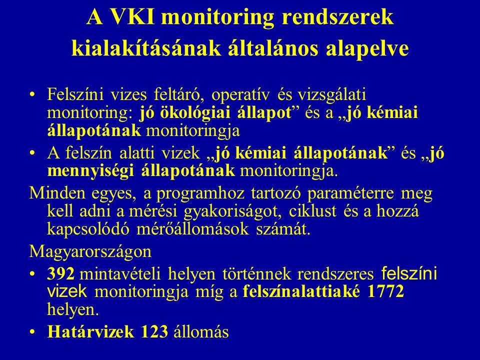 """A VKI monitoring rendszerek kialakításának általános alapelve Felszíni vizes feltáró, operatív és vizsgálati monitoring: jó ökológiai állapot"""" és a """"j"""