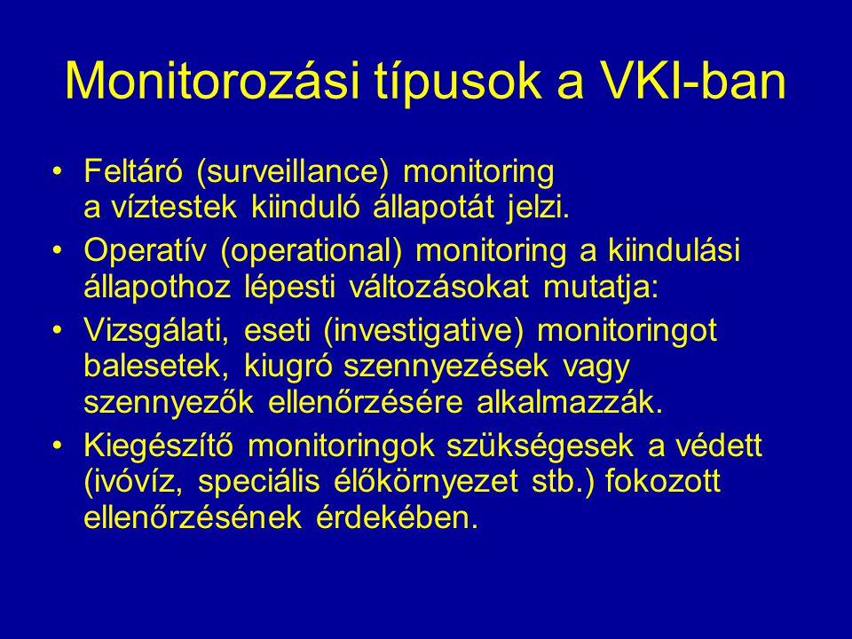 Monitorozási típusok a VKI-ban Feltáró (surveillance) monitoring a víztestek kiinduló állapotát jelzi. Operatív (operational) monitoring a kiindulási