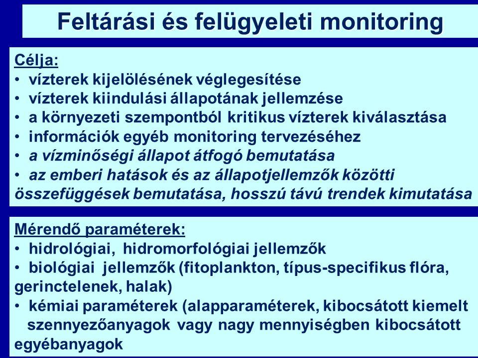 Feltárási és felügyeleti monitoring Mérendő paraméterek: hidrológiai, hidromorfológiai jellemzők biológiai jellemzők (fitoplankton, típus-specifikus f