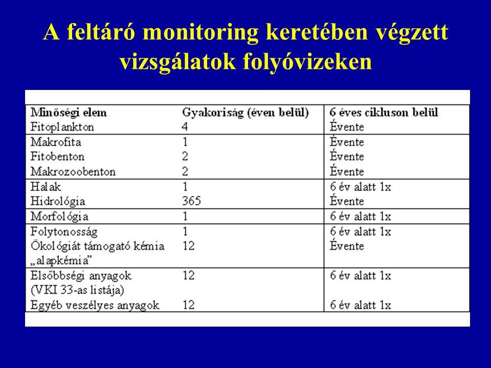 A feltáró monitoring keretében végzett vizsgálatok folyóvizeken