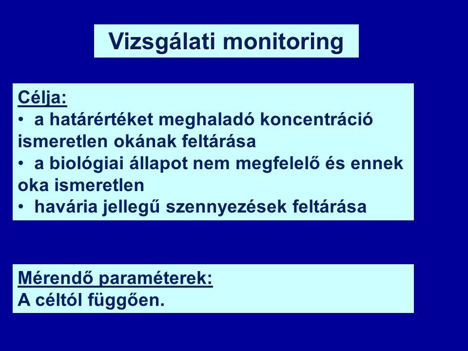 Vizsgálati monitoring Mérendő paraméterek: A céltól függően. Célja: a határértéket meghaladó koncentráció ismeretlen okának feltárása a biológiai álla