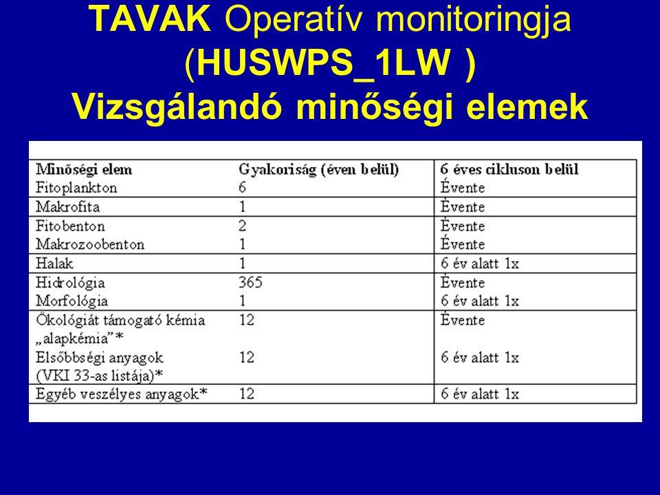 TAVAK Operatív monitoringja (HUSWPS_1LW ) Vizsgálandó minőségi elemek