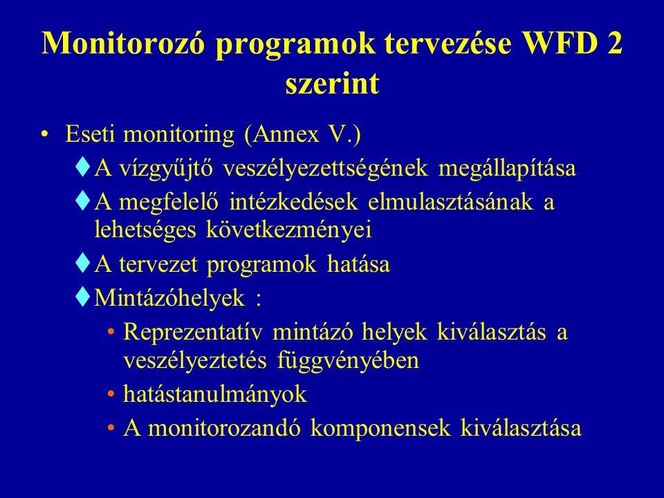 Monitorozó programok tervezése WFD 2 szerint Eseti monitoring (Annex V.)  A vízgyűjtő veszélyezettségének megállapítása  A megfelelő intézkedések el