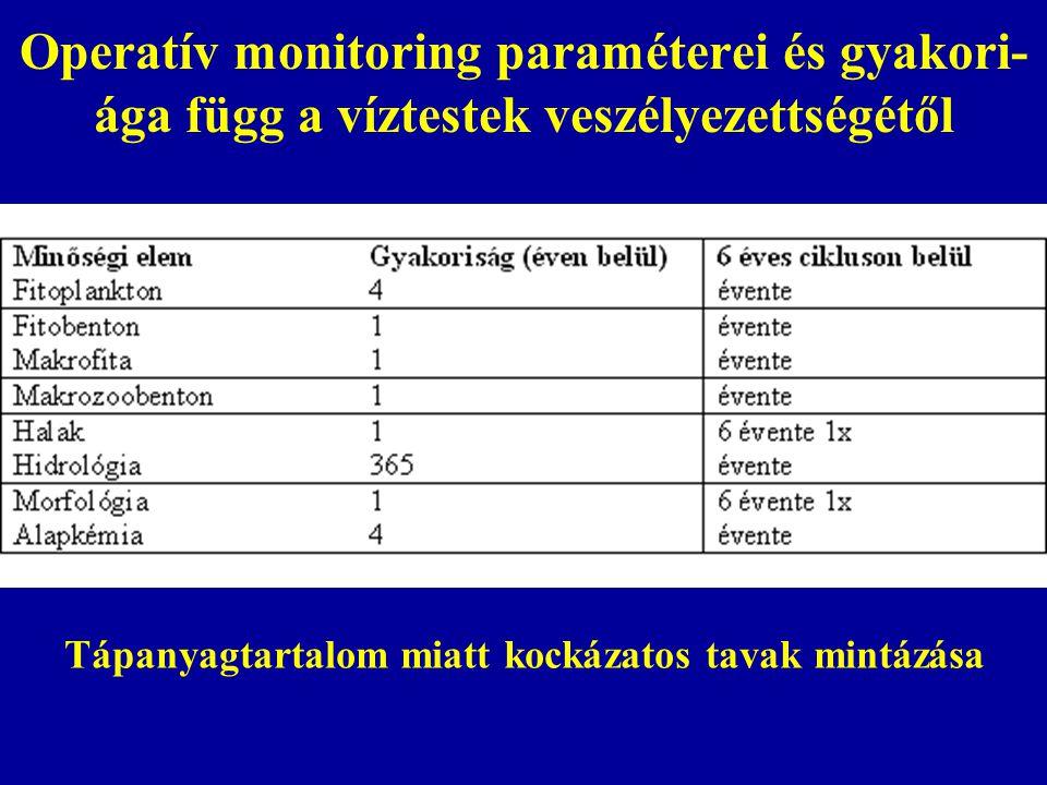 Operatív monitoring paraméterei és gyakori- ága függ a víztestek veszélyezettségétől Tápanyagtartalom miatt kockázatos tavak mintázása