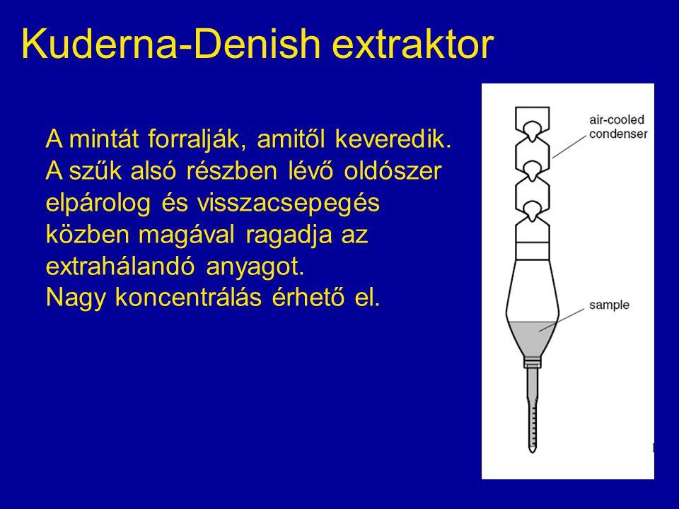 Kuderna-Denish extraktor A mintát forralják, amitől keveredik. A szűk alsó részben lévő oldószer elpárolog és visszacsepegés közben magával ragadja az