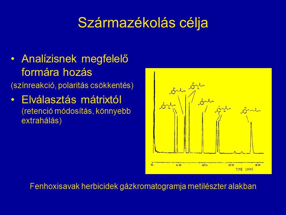 Származékolás célja Analízisnek megfelelő formára hozás (színreakció, polaritás csökkentés) Elválasztás mátrixtól (retenció módosítás, könnyebb extrah