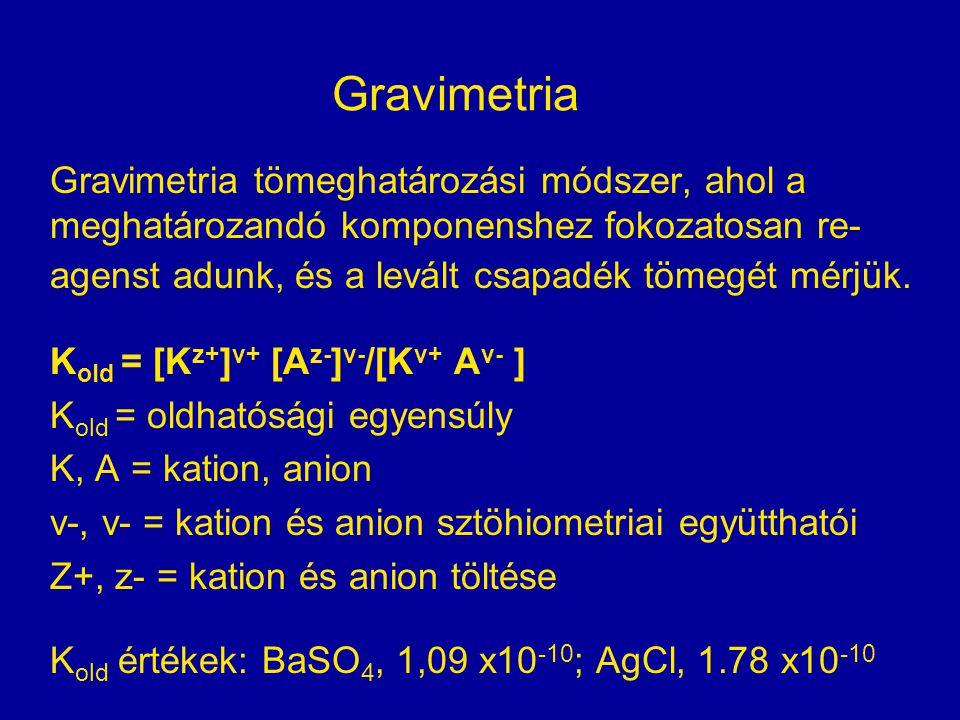 Gravimetria Gravimetria tömeghatározási módszer, ahol a meghatározandó komponenshez fokozatosan re- agenst adunk, és a levált csapadék tömegét mérjük.