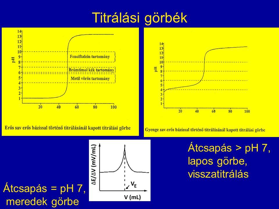 Titrálási görbék Átcsapás = pH 7, meredek görbe Átcsapás > pH 7, lapos görbe, visszatitrálás