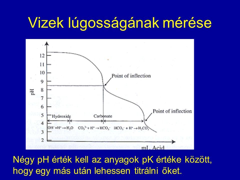 Vizek lúgosságának mérése Négy pH érték kell az anyagok pK értéke között, hogy egy más után lehessen titrálni őket.
