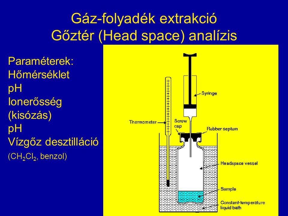 Gáz-folyadék extrakció Gőztér (Head space) analízis Paraméterek: Hőmérséklet pH Ionerősség (kisózás) pH Vízgőz desztilláció (CH 2 Cl 2, benzol)