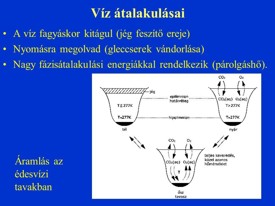 Víz átalakulásai A víz fagyáskor kitágul (jég feszítő ereje) Nyomásra megolvad (gleccserek vándorlása) Nagy fázisátalakulási energiákkal rendelkezik (