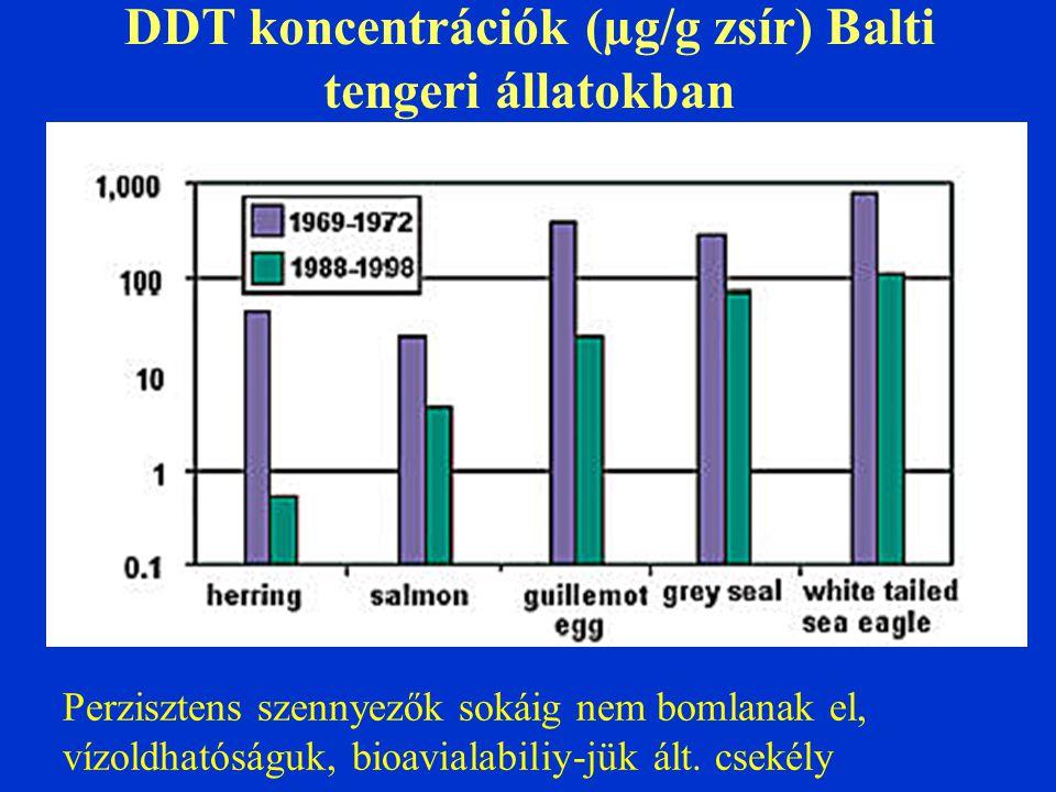 DDT koncentrációk (µg/g zsír) Balti tengeri állatokban Perzisztens szennyezők sokáig nem bomlanak el, vízoldhatóságuk, bioavialabiliy-jük ált. csekély