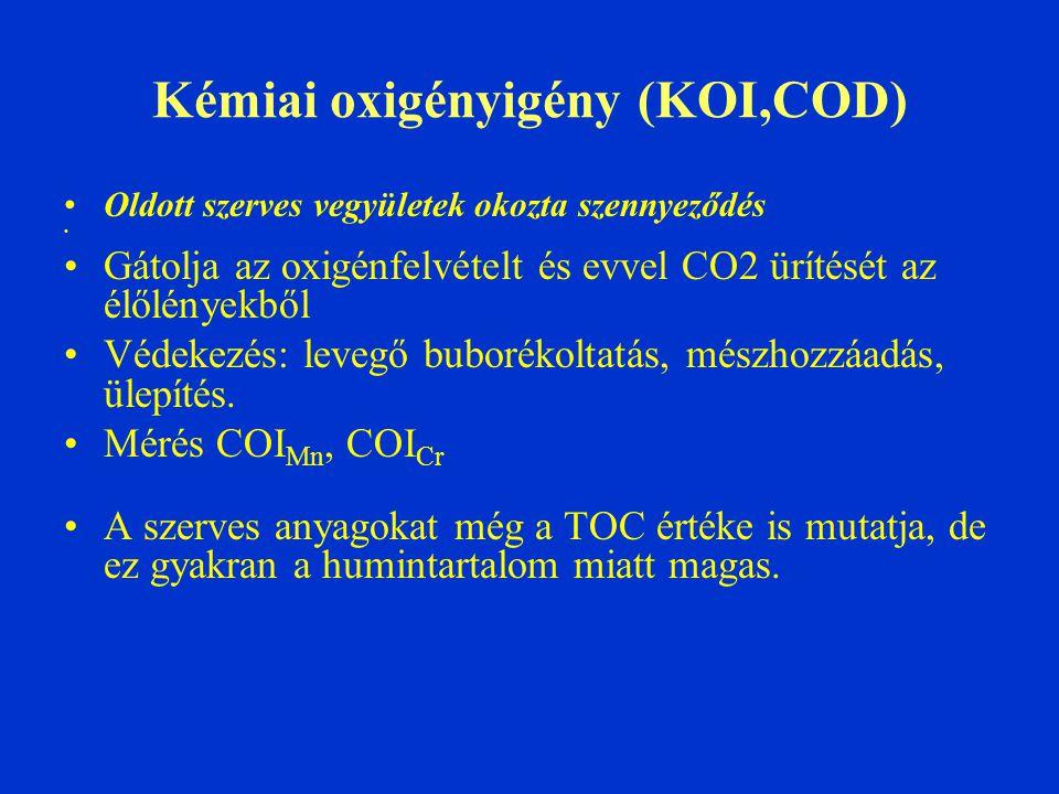 Kémiai oxigényigény (KOI,COD) Oldott szerves vegyületek okozta szennyeződés Gátolja az oxigénfelvételt és evvel CO2 ürítését az élőlényekből Védekezés