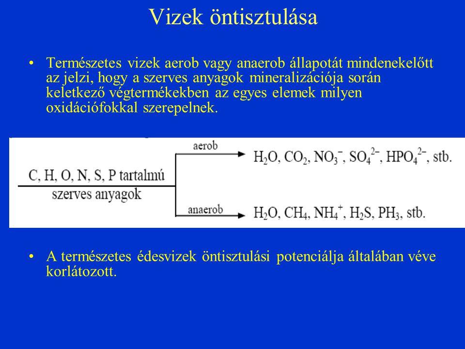 Vizek öntisztulása Természetes vizek aerob vagy anaerob állapotát mindenekelőtt az jelzi, hogy a szerves anyagok mineralizációja során keletkező végte