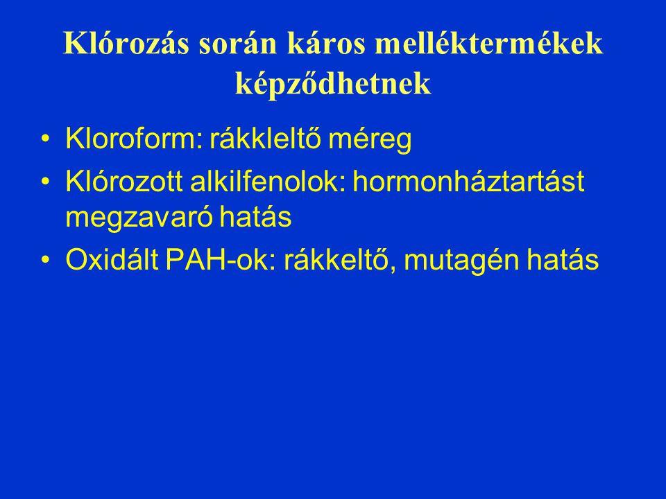 Klórozás során káros melléktermékek képződhetnek Kloroform: rákkleltő méreg Klórozott alkilfenolok: hormonháztartást megzavaró hatás Oxidált PAH-ok: r