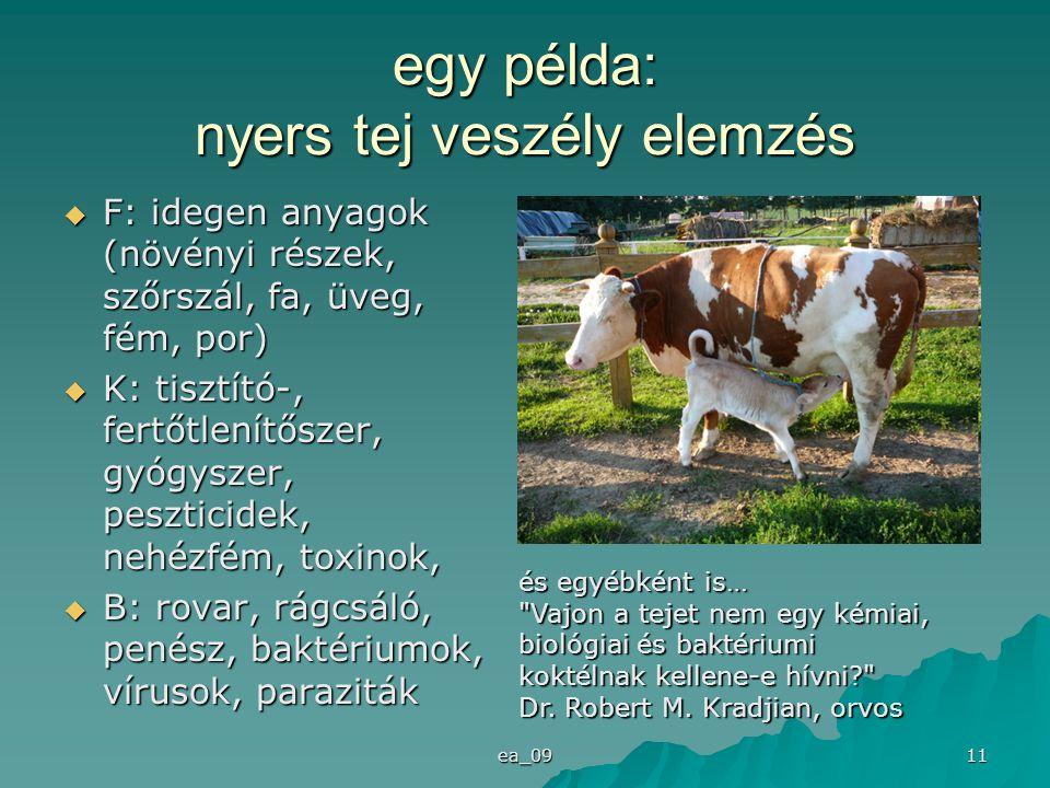 ea_09 11 egy példa: nyers tej veszély elemzés  F: idegen anyagok (növényi részek, szőrszál, fa, üveg, fém, por)  K: tisztító-, fertőtlenítőszer, gyógyszer, peszticidek, nehézfém, toxinok,  B: rovar, rágcsáló, penész, baktériumok, vírusok, paraziták és egyébként is… Vajon a tejet nem egy kémiai, biológiai és baktériumi koktélnak kellene-e hívni? Dr.