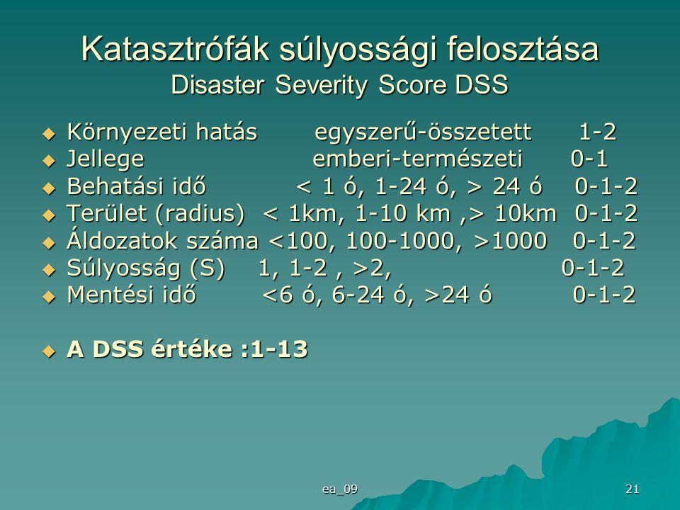 ea_09 21 Katasztrófák súlyossági felosztása Disaster Severity Score DSS  Környezeti hatás egyszerű-összetett 1-2  Jellege emberi-természeti 0-1  Behatási idő 24 ó 0-1-2  Terület (radius) 10km 0-1-2  Áldozatok száma 1000 0-1-2  Súlyosság (S) 1, 1-2, >2, 0-1-2  Mentési idő 24 ó 0-1-2  A DSS értéke :1-13
