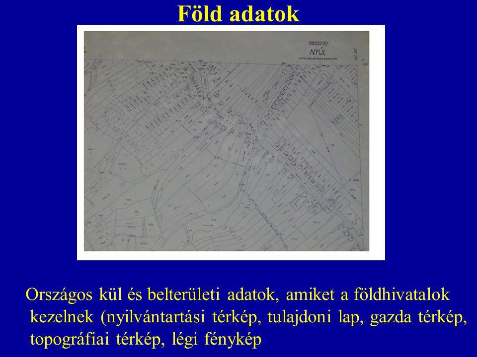 Föld adatok Országos kül és belterületi adatok, amiket a földhivatalok kezelnek (nyilvántartási térkép, tulajdoni lap, gazda térkép, topográfiai térkép, légi fénykép