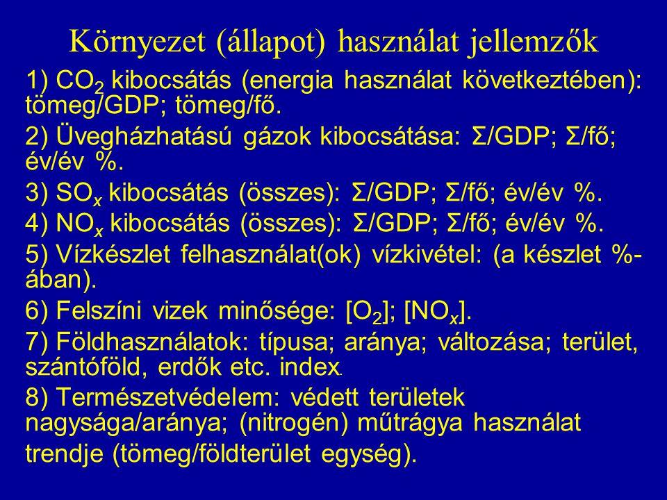 Környezet (állapot) használat jellemzők 1) CO 2 kibocsátás (energia használat következtében): tömeg/GDP; tömeg/fő.