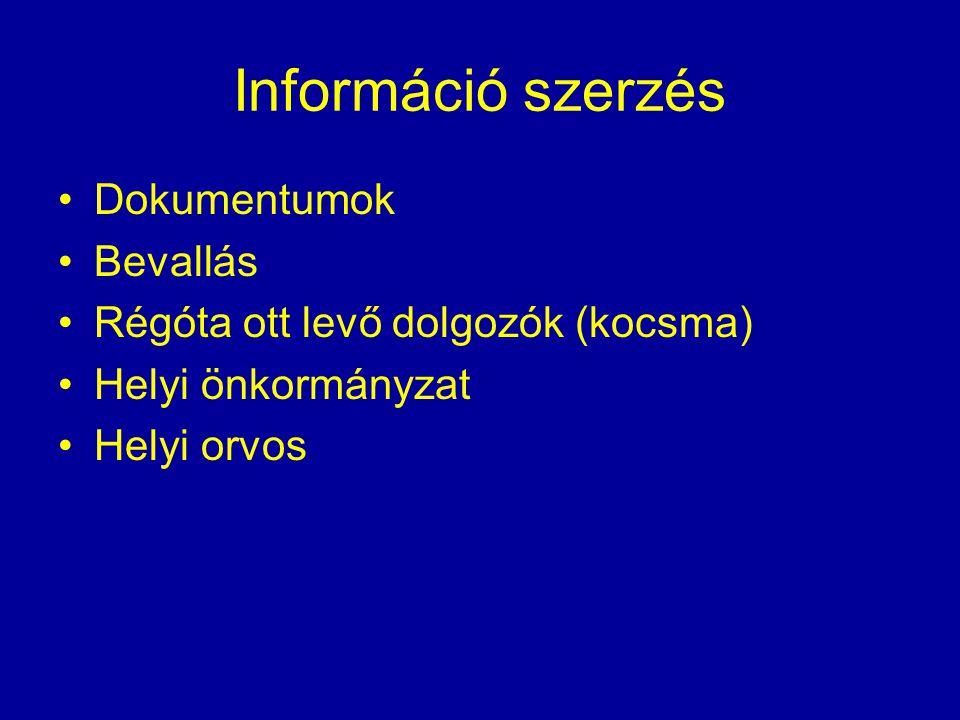 Információ szerzés Dokumentumok Bevallás Régóta ott levő dolgozók (kocsma) Helyi önkormányzat Helyi orvos