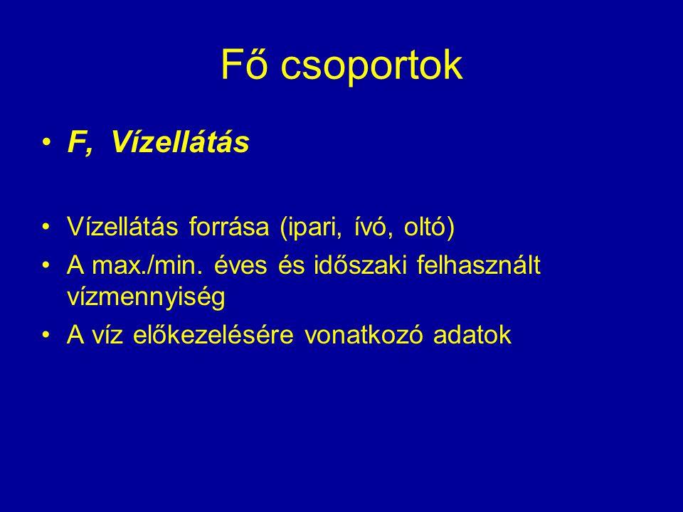 Fő csoportok F,Vízellátás Vízellátás forrása (ipari, ívó, oltó) A max./min.