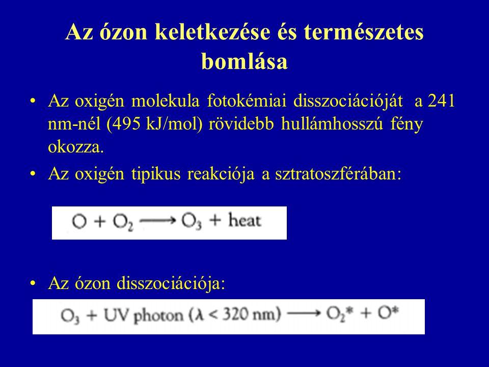 Az ózon keletkezése és természetes bomlása Az oxigén molekula fotokémiai disszociációját a 241 nm-nél (495 kJ/mol) rövidebb hullámhosszú fény okozza.