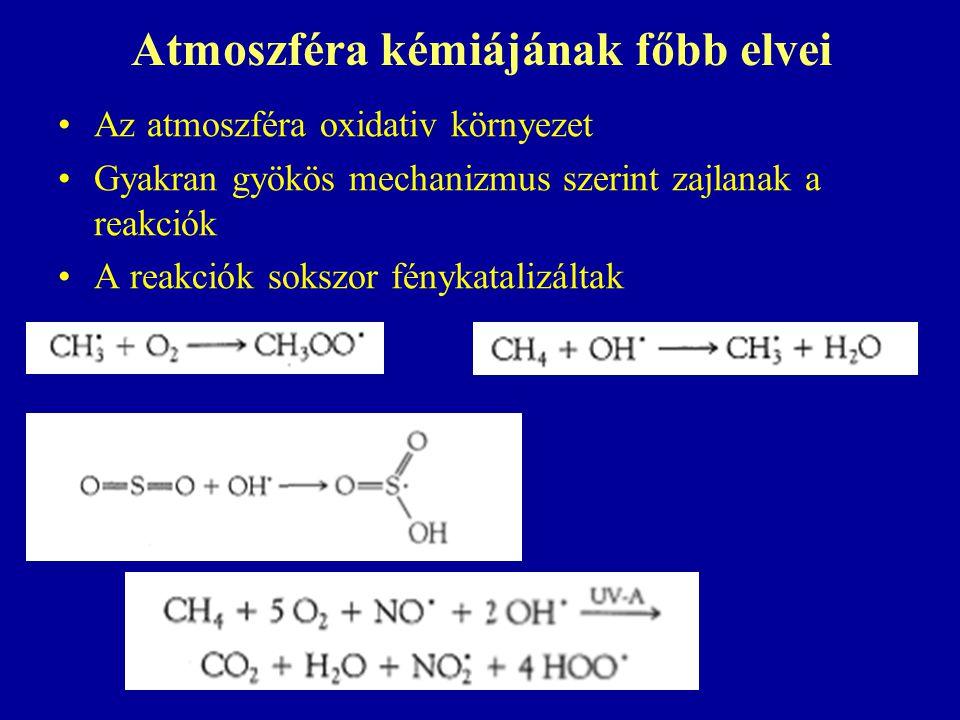 Atmoszféra kémiájának főbb elvei Az atmoszféra oxidativ környezet Gyakran gyökös mechanizmus szerint zajlanak a reakciók A reakciók sokszor fénykatali