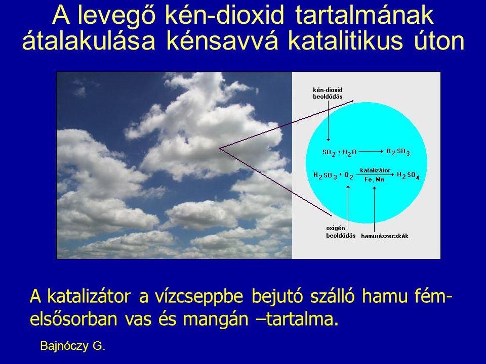 A levegő kén-dioxid tartalmának átalakulása kénsavvá katalitikus úton A katalizátor a vízcseppbe bejutó szálló hamu fém- elsősorban vas és mangán –tar