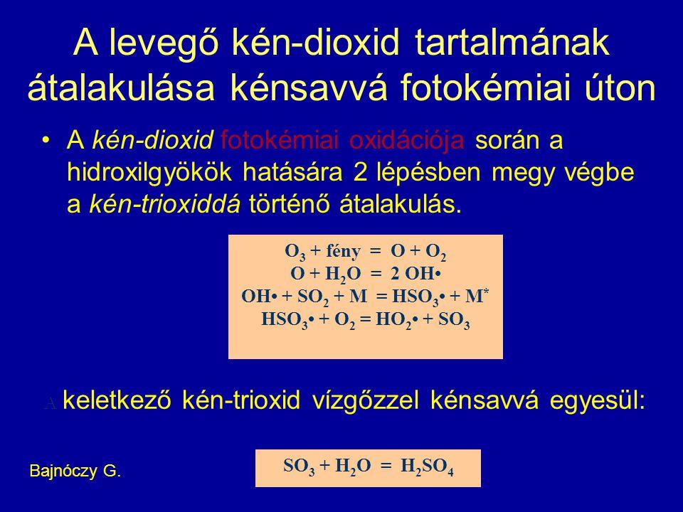 A levegő kén-dioxid tartalmának átalakulása kénsavvá fotokémiai úton A kén-dioxid fotokémiai oxidációja során a hidroxilgyökök hatására 2 lépésben meg