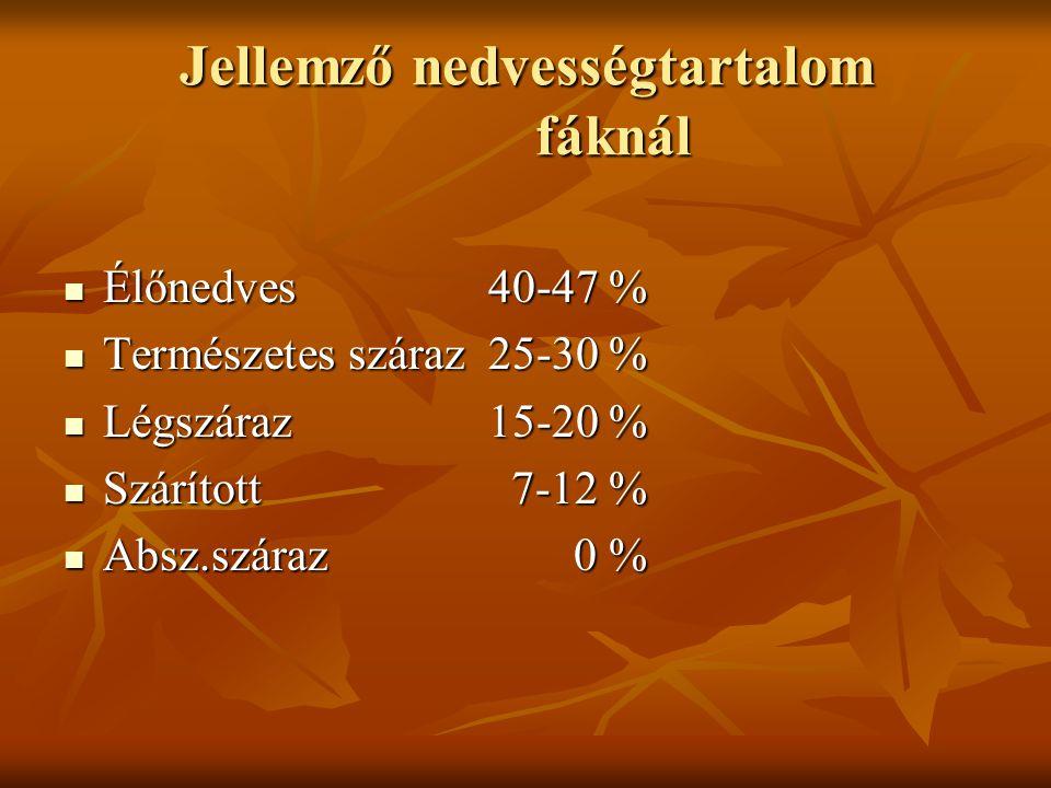 Jellemző nedvességtartalom fáknál Élőnedves40-47 % Élőnedves40-47 % Természetes száraz25-30 % Természetes száraz25-30 % Légszáraz15-20 % Légszáraz15-2