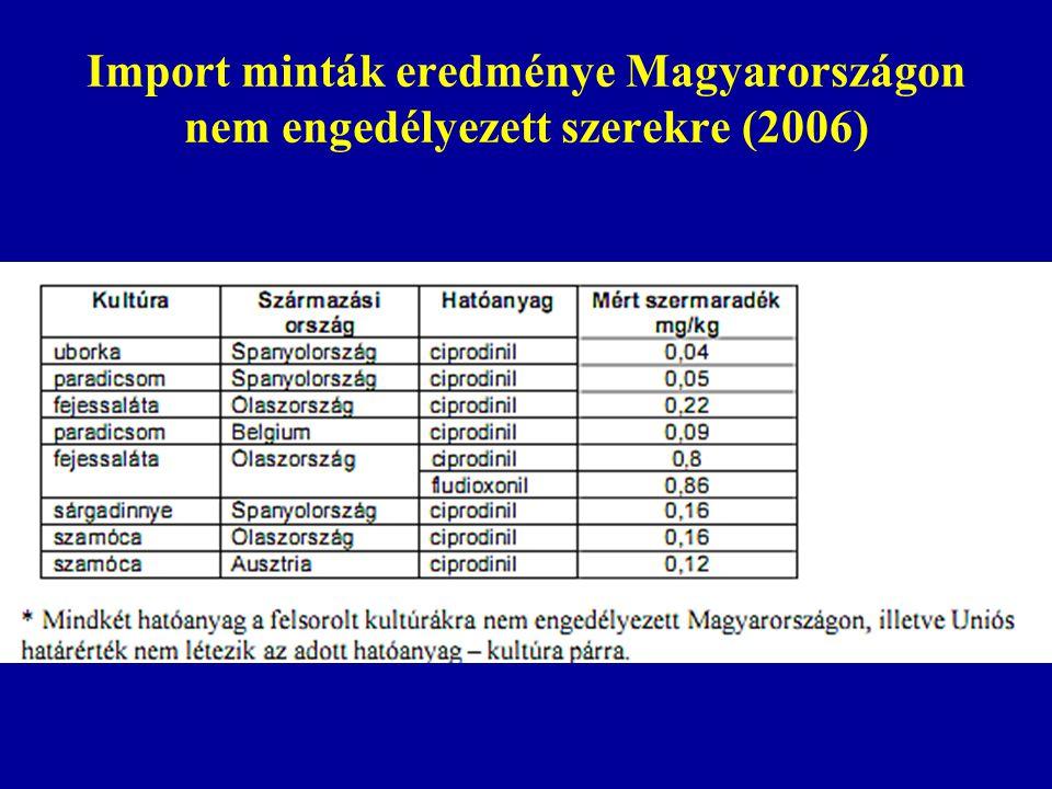 Import minták eredménye Magyarországon nem engedélyezett szerekre (2006)