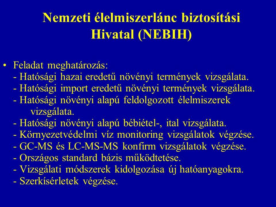 Nemzeti élelmiszerlánc biztosítási Hivatal (NEBIH) Feladat meghatározás: - Hatósági hazai eredetű növényi termények vizsgálata.