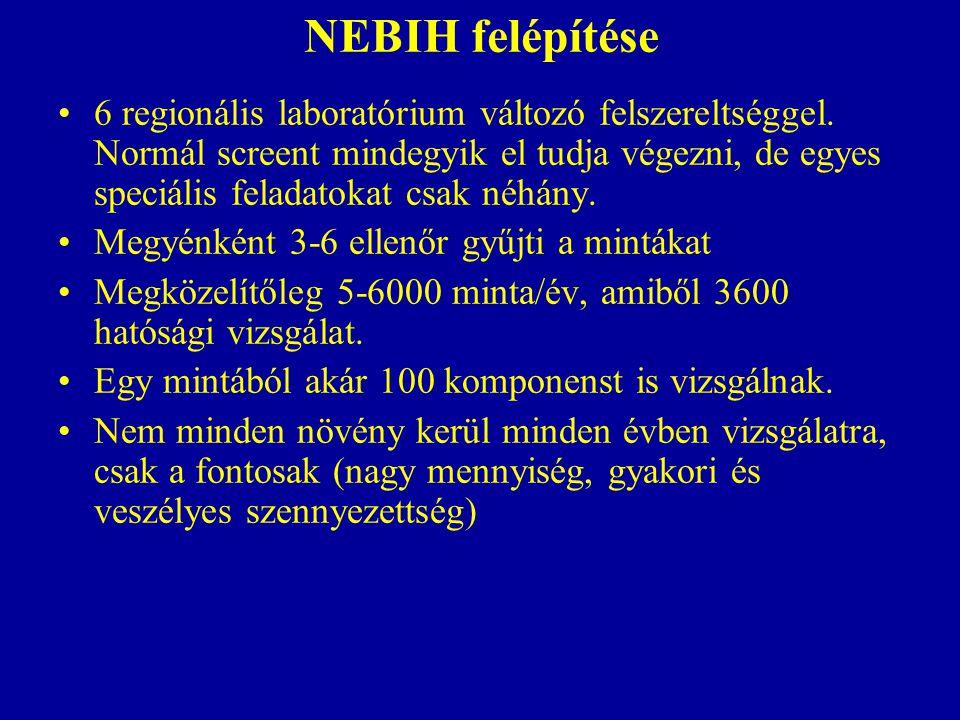 NEBIH felépítése 6 regionális laboratórium változó felszereltséggel.