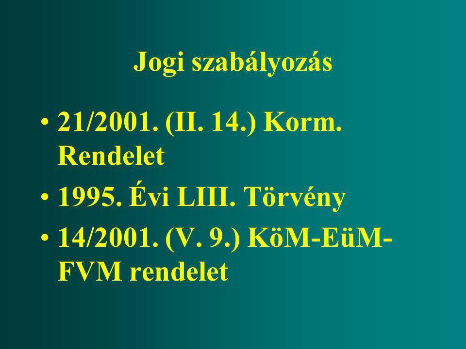 Jogi szabályozás 21/2001.(II. 14.) Korm. Rendelet 1995.