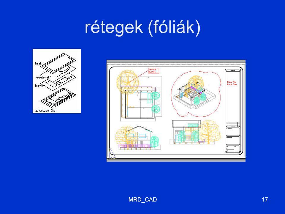 MRD_CAD17 rétegek (fóliák)