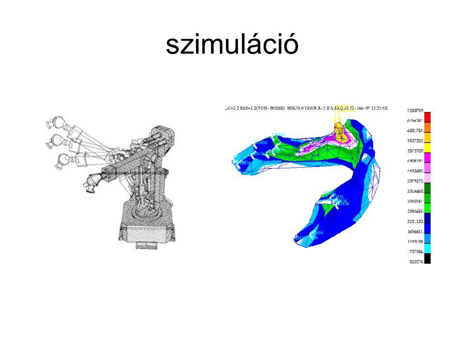 MRD_CAD9 szimuláció