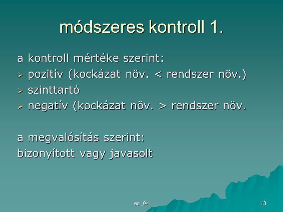 ea_04 13 módszeres kontroll 1. a kontroll mértéke szerint:  pozitív (kockázat növ.